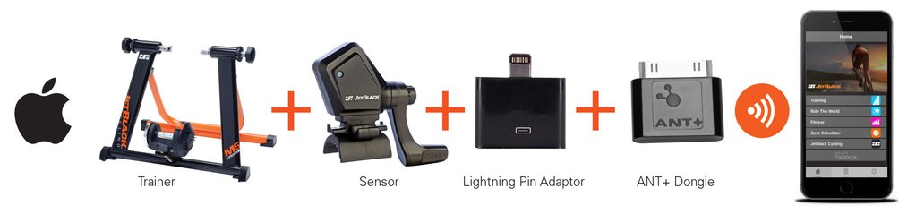 M5 bike trainer compatibility information - Apple - JetBlack Cycling